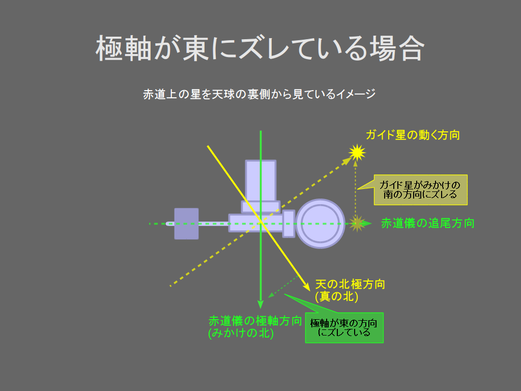 http://rna.sakura.ne.jp/share/drift-alignment/drift-alignment-02.png
