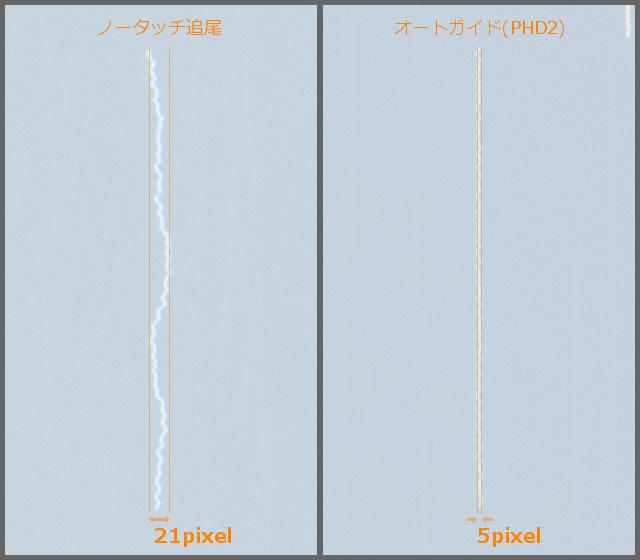 http://rna.sakura.ne.jp/share/periodic-motion-of-SKYMEMO-S.jpg