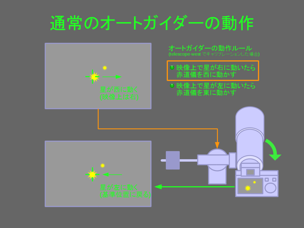 http://rna.sakura.ne.jp/share/telescope-flip-04.png