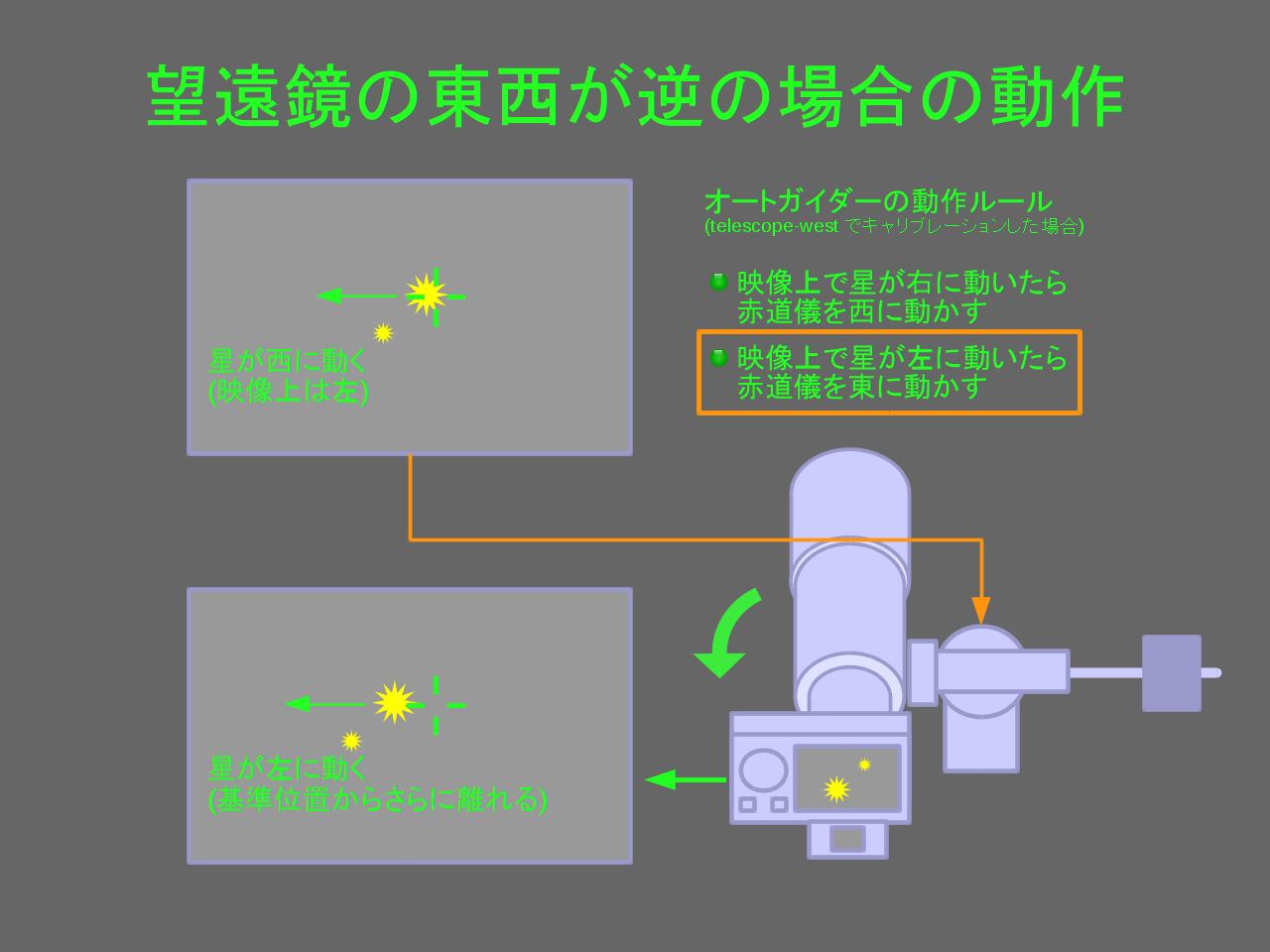 http://rna.sakura.ne.jp/share/telescope-flip-05.png