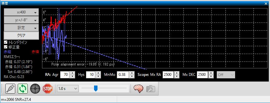 https://rna.sakura.ne.jp/share/drift-alignment/PHD2-drift-alignment-01_02.png