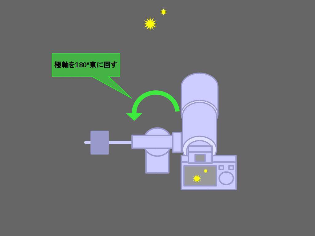 https://rna.sakura.ne.jp/share/telescope-flip-01.png