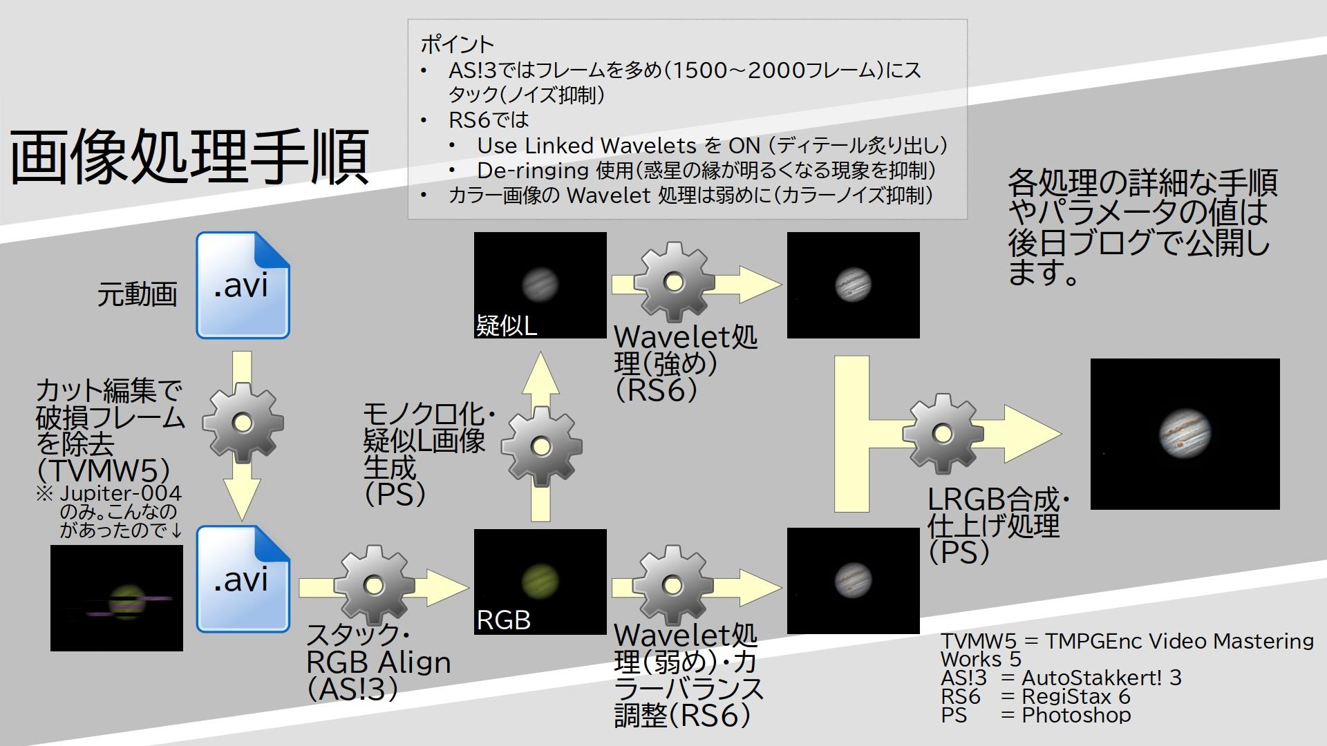 https://rna.sakura.ne.jp/share/tenkaichi-planet-nanba-20200607-02.jpg