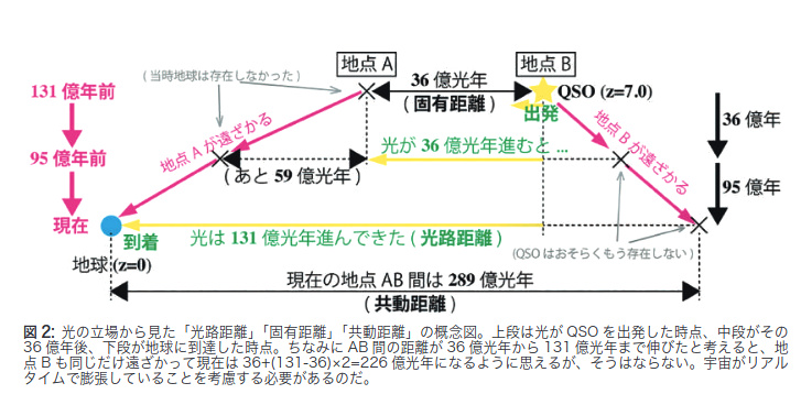 https://rna.sakura.ne.jp/share/uchu-now-2019-09_p4.jpg